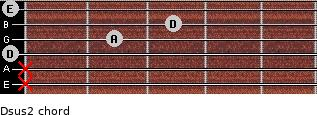 Dsus2 for guitar on frets x, x, 0, 2, 3, 0