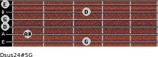 Dsus2/4(#5)/G for guitar on frets 3, 1, 0, 0, 3, 0