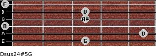 Dsus2/4(#5)/G for guitar on frets 3, 5, 0, 3, 3, 0