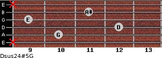 Dsus2/4(#5)/G for guitar on frets x, 10, 12, 9, 11, x