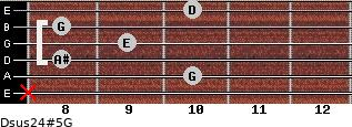 Dsus2/4(#5)/G for guitar on frets x, 10, 8, 9, 8, 10