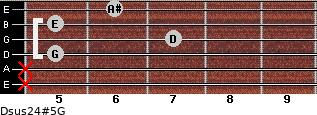 Dsus2/4(#5)/G for guitar on frets x, x, 5, 7, 5, 6