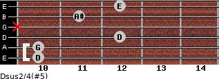 Dsus2/4(#5) for guitar on frets 10, 10, 12, x, 11, 12