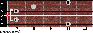 Dsus2/4(#5) for guitar on frets 10, 7, x, 7, 8, 10