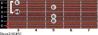 Dsus2/4(#5) for guitar on frets x, 5, 5, 3, 5, 3