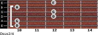 Dsus2/4 for guitar on frets 10, 10, 12, 12, 10, 12