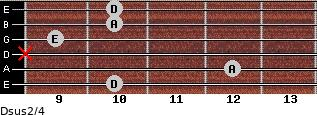 Dsus2/4 for guitar on frets 10, 12, x, 9, 10, 10