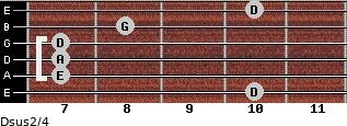 Dsus2/4 for guitar on frets 10, 7, 7, 7, 8, 10
