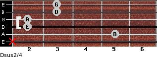 Dsus2/4 for guitar on frets x, 5, 2, 2, 3, 3