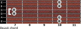 Dsus4 for guitar on frets 10, 10, 7, 7, 10, 10