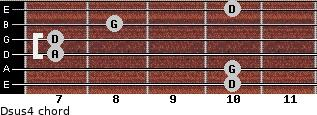 Dsus4 for guitar on frets 10, 10, 7, 7, 8, 10
