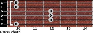 Dsus4 for guitar on frets 10, 12, 12, 12, 10, 10