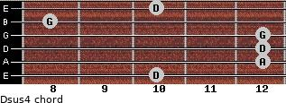 Dsus4 for guitar on frets 10, 12, 12, 12, 8, 10