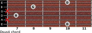 Dsus4 for guitar on frets 10, x, 7, x, 8, 10