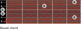 Dsus4 for guitar on frets x, 5, 0, 0, 3, 5