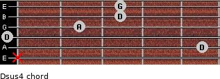 Dsus4 for guitar on frets x, 5, 0, 2, 3, 3