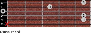 Dsus4 for guitar on frets x, 5, 5, 0, 3, 5