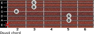 Dsus4 for guitar on frets x, 5, 5, 2, 3, 3