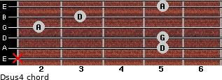 Dsus4 for guitar on frets x, 5, 5, 2, 3, 5