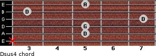 Dsus4 for guitar on frets x, 5, 5, 7, 3, 5