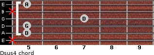 Dsus4 for guitar on frets x, 5, 5, 7, x, 5