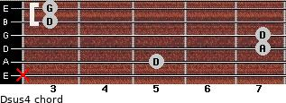 Dsus4 for guitar on frets x, 5, 7, 7, 3, 3