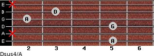 Dsus4/A for guitar on frets 5, x, 5, 2, 3, x