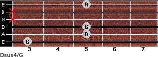 Dsus4/G for guitar on frets 3, 5, 5, x, x, 5
