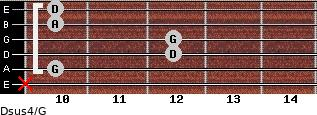 Dsus4/G for guitar on frets x, 10, 12, 12, 10, 10