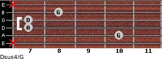 Dsus4/G for guitar on frets x, 10, 7, 7, 8, x