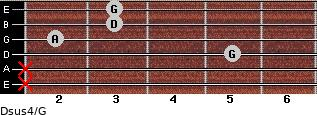 Dsus4/G for guitar on frets x, x, 5, 2, 3, 3