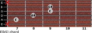 E(b5) for guitar on frets x, 7, 8, 9, 9, x