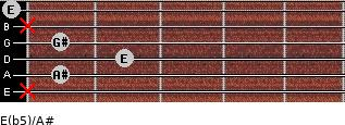 E(b5)/A# for guitar on frets x, 1, 2, 1, x, 0