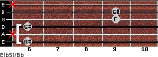 E(b5)/Bb for guitar on frets 6, x, 6, 9, 9, x