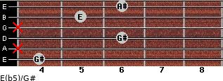 E(b5)/G# for guitar on frets 4, x, 6, x, 5, 6