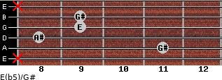 E(b5)/G# for guitar on frets x, 11, 8, 9, 9, x