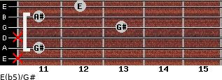 E(b5)/G# for guitar on frets x, 11, x, 13, 11, 12
