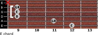 E for guitar on frets 12, 11, 9, 9, 9, x