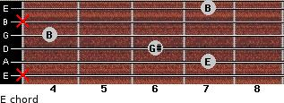 E for guitar on frets x, 7, 6, 4, x, 7