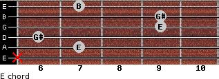E for guitar on frets x, 7, 6, 9, 9, 7