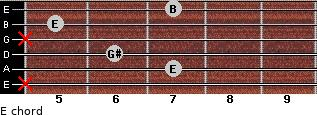 E for guitar on frets x, 7, 6, x, 5, 7