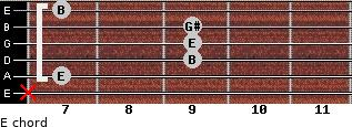 E for guitar on frets x, 7, 9, 9, 9, 7