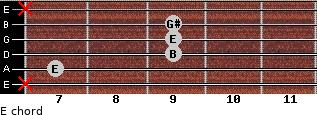 E for guitar on frets x, 7, 9, 9, 9, x