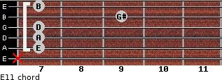 E11 for guitar on frets x, 7, 7, 7, 9, 7