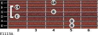 E11/13/A for guitar on frets 5, 5, 2, 4, 2, 4