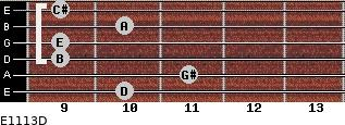 E11/13/D for guitar on frets 10, 11, 9, 9, 10, 9