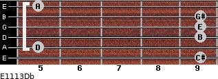 E11/13/Db for guitar on frets 9, 5, 9, 9, 9, 5