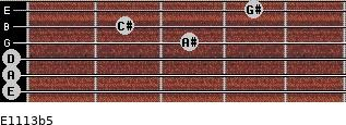 E11/13b5 for guitar on frets 0, 0, 0, 3, 2, 4