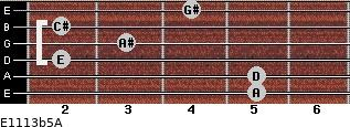E11/13b5/A for guitar on frets 5, 5, 2, 3, 2, 4