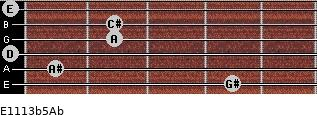 E11/13b5/Ab for guitar on frets 4, 1, 0, 2, 2, 0